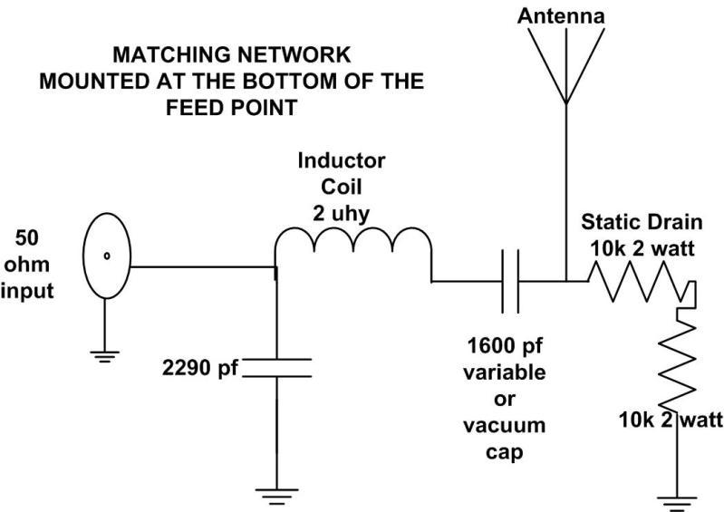matching_network